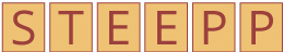 Learn more about our investment style